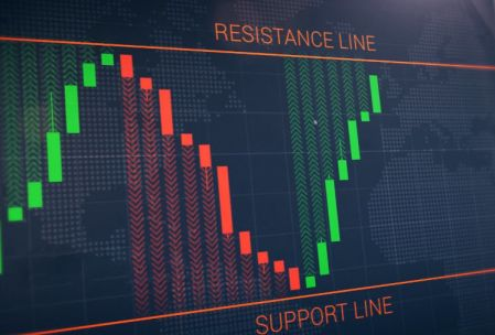 Rebound line Strategy on the Spectre.ai platform